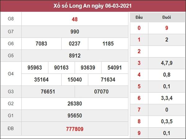 Dự đoán XSLA 13/03/2021