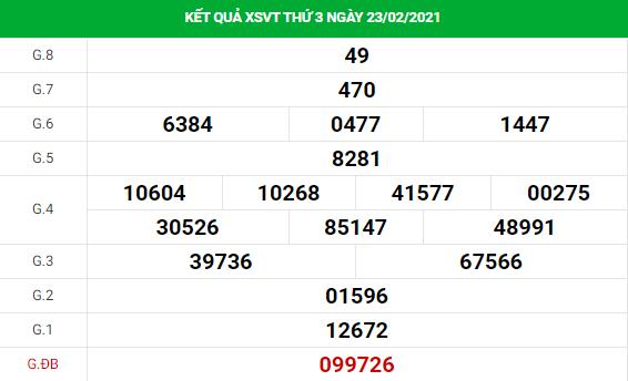 Soi cầu dự đoán XS Vũng Tàu Vip ngày 02/03/2021