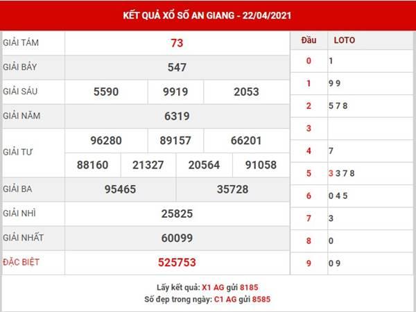Phân tích kết quả SX An Giang thứ 5 ngày 29/4/2021