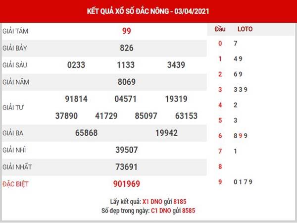 Thống kê XSDNO ngày 10/4/2021 - Thống kê KQ Đắk Nông thứ 7 chuẩn xác