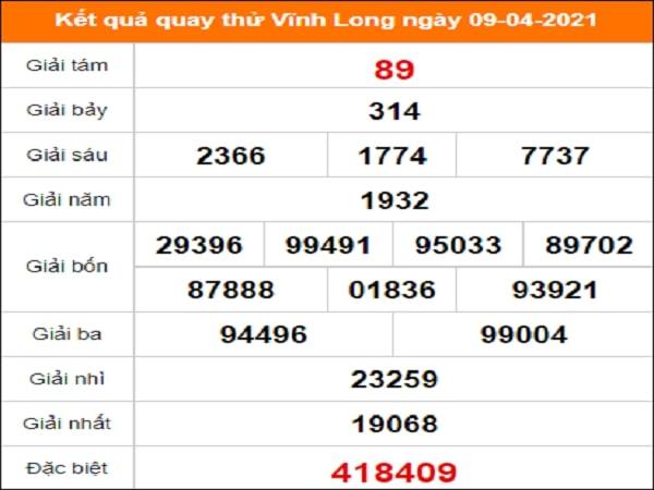Quay thử kết quả xổ số tỉnh Vĩnh Long ngày 9/4/2021