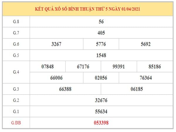 Nhận định KQXSBT ngày 8/4/2021 dựa trên kết quả kì trước
