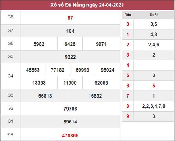 Nhận định KQXS Đà Nẵng 28/4/2021 chi tiết siêu chuẩn xác