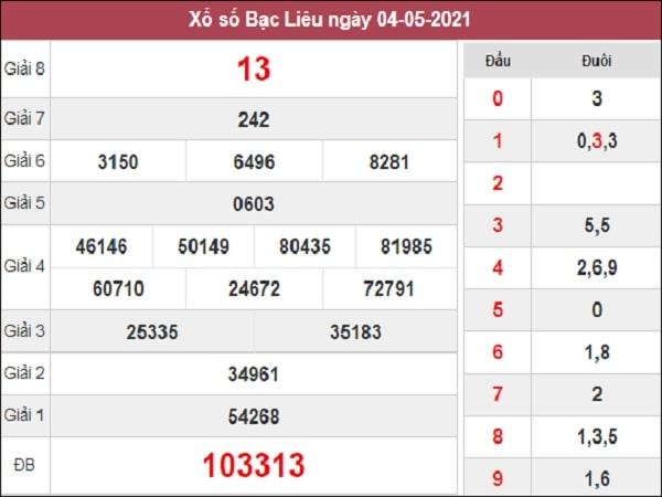 Phân tích XSBL 11/05/2021