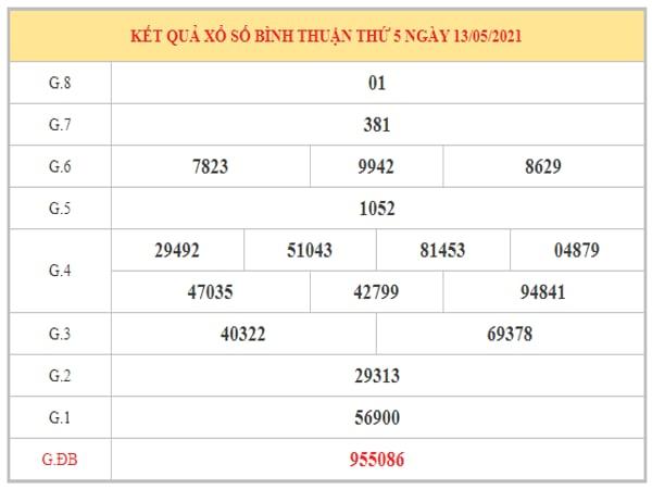 Thống kê KQXSBTH ngày 20/5/2021 dựa trên kết quả kì trước