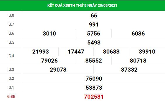 Soi cầu dự đoán xổ số Bình Thuận 27/5/2021 Vip chính xác