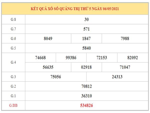 Dự đoán XSQT ngày 13/5/2021 dựa trên kết quả kì trước