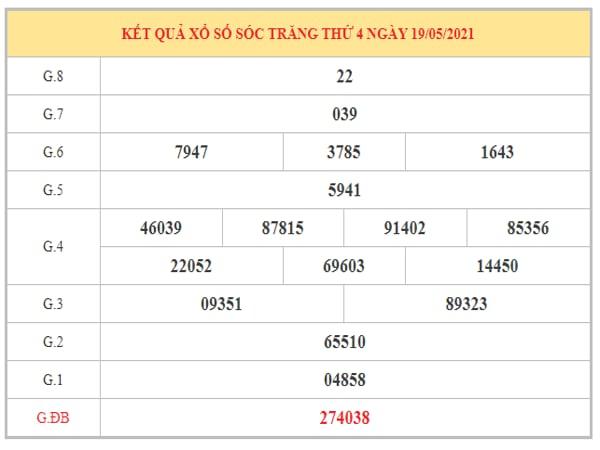 Dự đoán XSST ngày 26/5/2021 dựa trên kết quả kì trước
