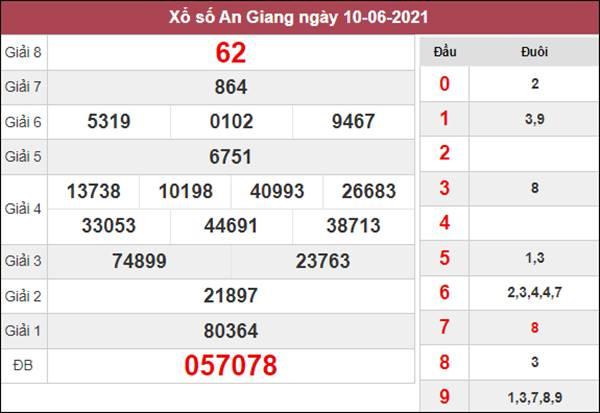 Dự đoán XSAG 17/6/2021 thứ 5 chốt lô VIP chuẩn xác