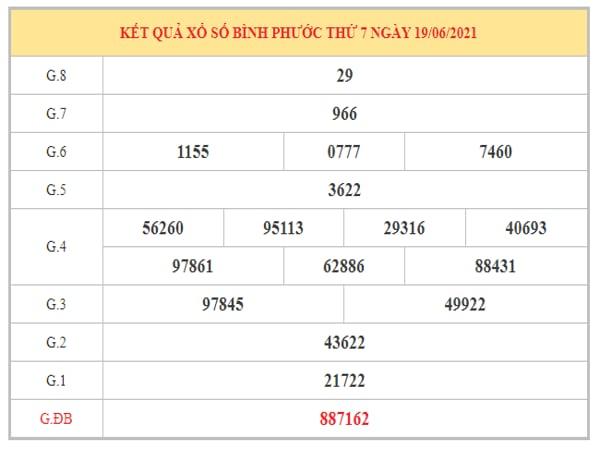 Nhận định KQXSBP ngày 26/6/2021 dựa trên kết quả kì trước
