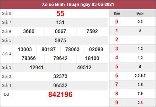 Soi cầu XSBTH 10/6/2021 chốt loto số đẹp Bình Thuận