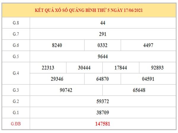Nhận định KQXSQB ngày 24/6/2021 dựa trên kết quả kì trước
