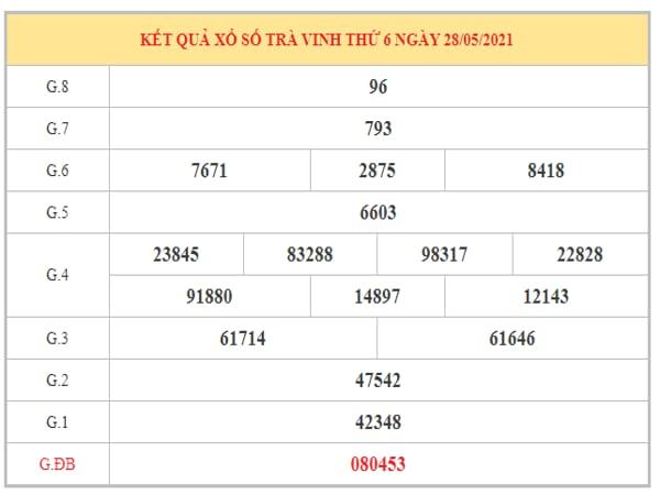 Soi cầu XSTV ngày 4/6/2021 dựa trên kết quả kì trước