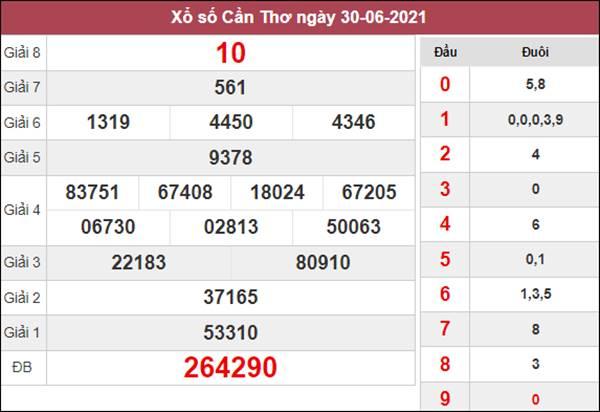 Nhận định KQXS Cần Thơ 7/7/2021 thứ 4 tỷ lệ trúng cao