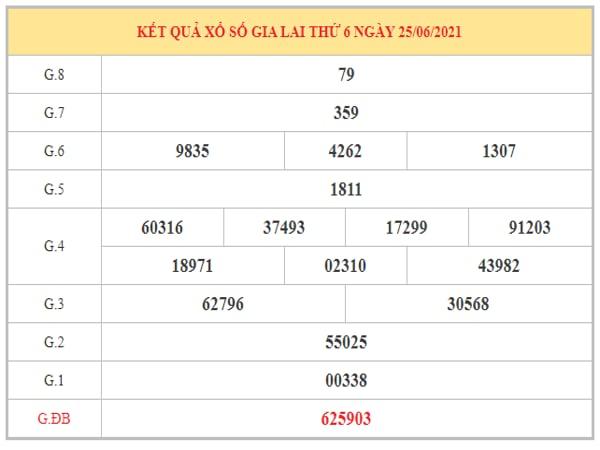 Thống kê KQXSGL ngày 2/7/2021 dựa trên kết quả kì trước