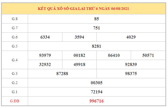 Dự đoán XSGL ngày 13/8/2021 dựa trên kết quả kì trước