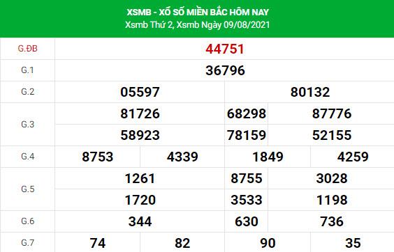 Soi cầu dự đoán XSMB 10/8/2021 Vip chính xác nhất