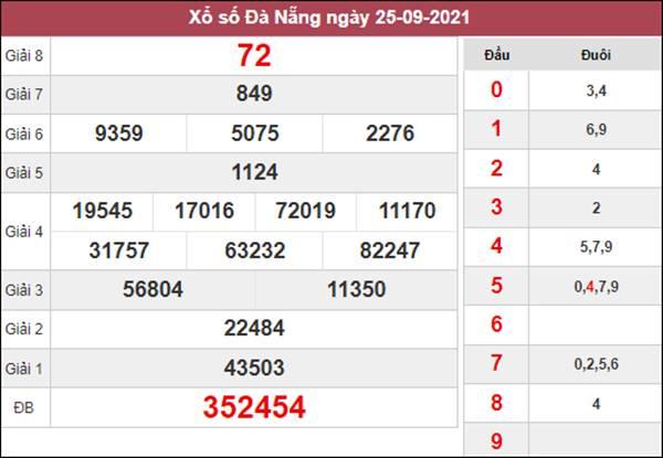 Nhận định KQXS Đà Nẵng 29/9/2021 chuẩn xác miễn phí