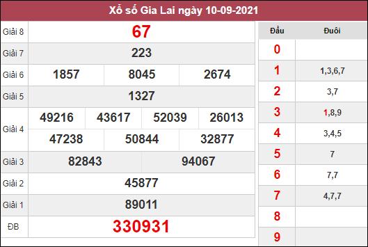 Soi cầu KQXSGL ngày 17/9/2021 dựa trên kết quả kì trước