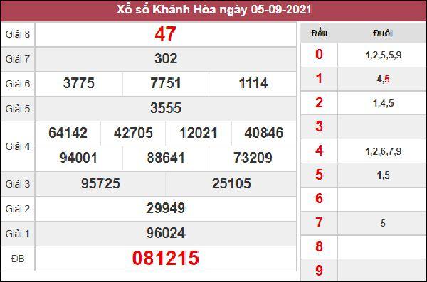 Thống kê KQXSKH 8/9/2021 thứ 4 chuẩn xác cùng cao thủ