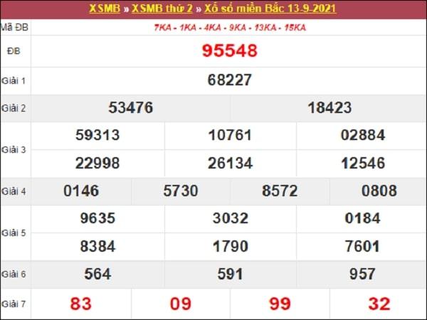 Nhận định XSMB 14-09-2021