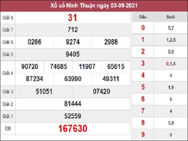 Soi cầu XSNT 10-09-2021