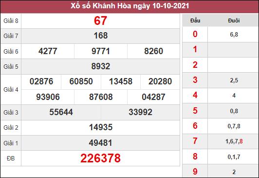 Soi cầu KQXSKH ngày 13/10/2021 chốt lô VIP Khánh Hòa
